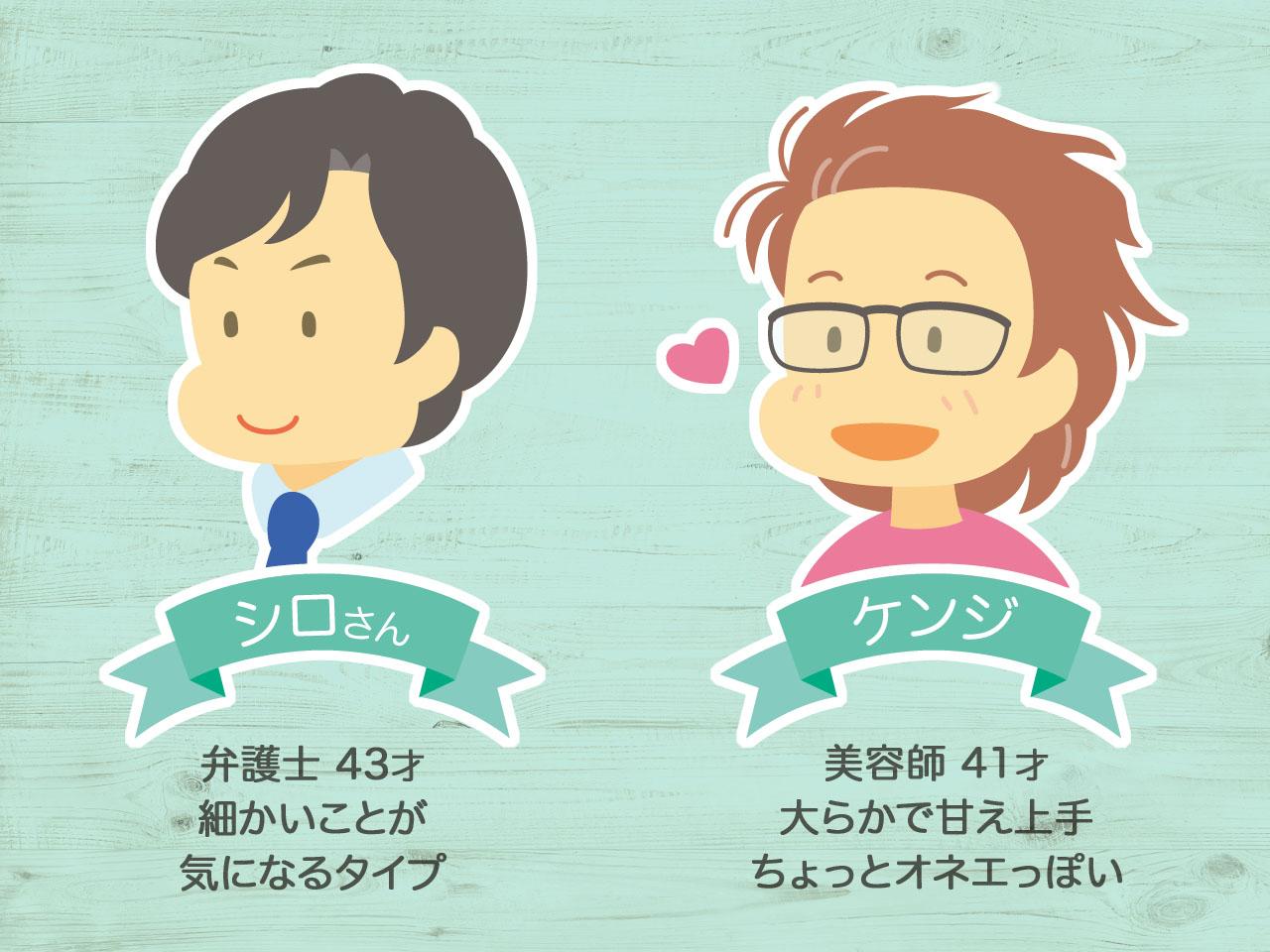 きのう何食べた?の登場人物シロさんとケンジ
