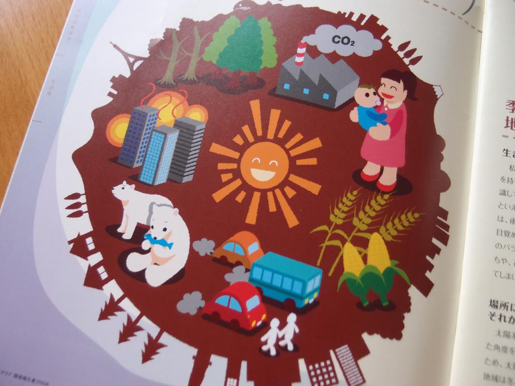 環境報告書2008イラスト1